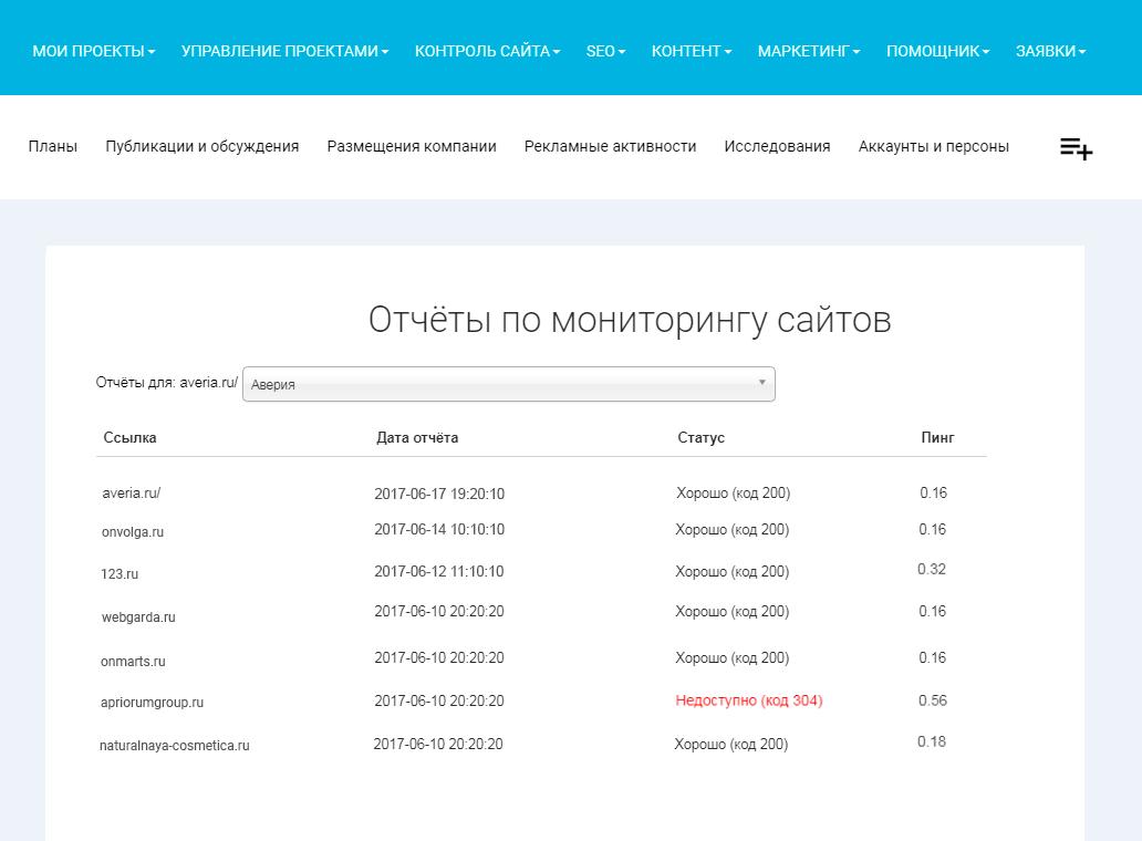 Контроль сайта